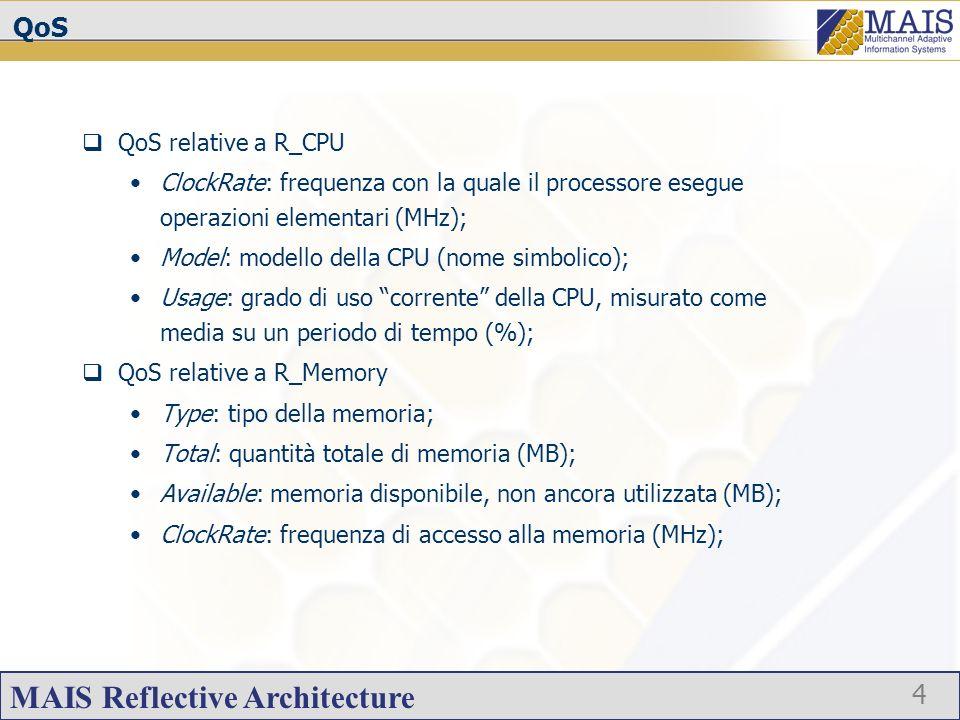 MAIS Reflective Architecture 5 QoS relative a R_ Display Size: dimensione dello schermo (inches X inches); AvaResolution: valori disponibili per la risoluzione (listOf (pixel x pixel)); CurResolution: risoluzione corrente (pixel x pixel); Color: capacità di visualizzare i colori (true/false); AvaColDepth: valori disponibili per la profondità di colore (bit per pixel); CurColDepth: valore corrente per la profondità di colore (listOf (bit per pixel)); Graphics: indica se possono essere visualizzate immagini (true/false).