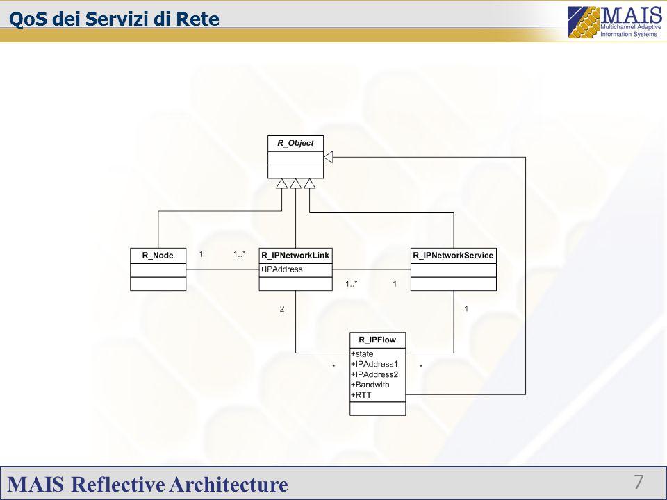 MAIS Reflective Architecture 7 QoS dei Servizi di Rete