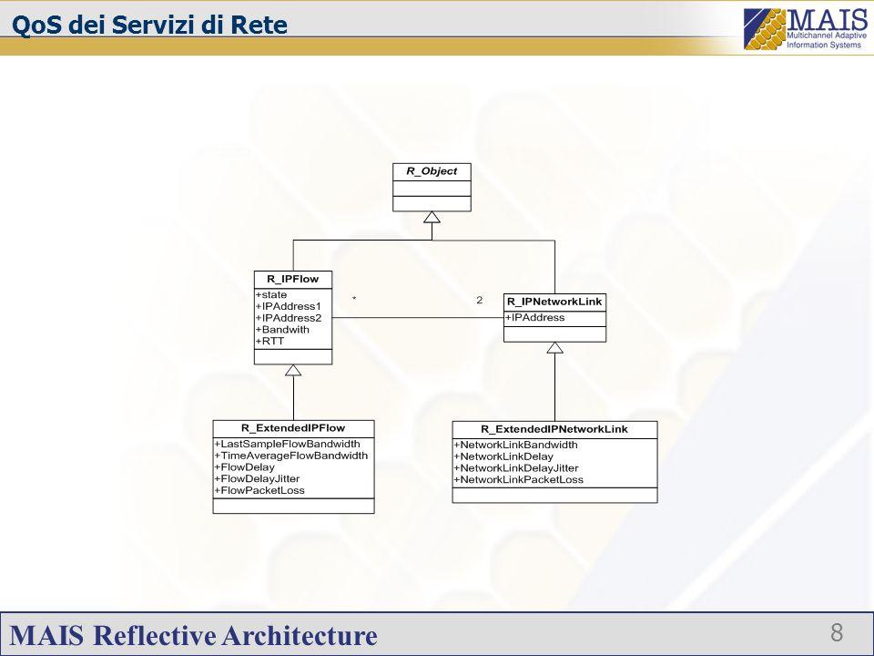 MAIS Reflective Architecture 8 QoS dei Servizi di Rete