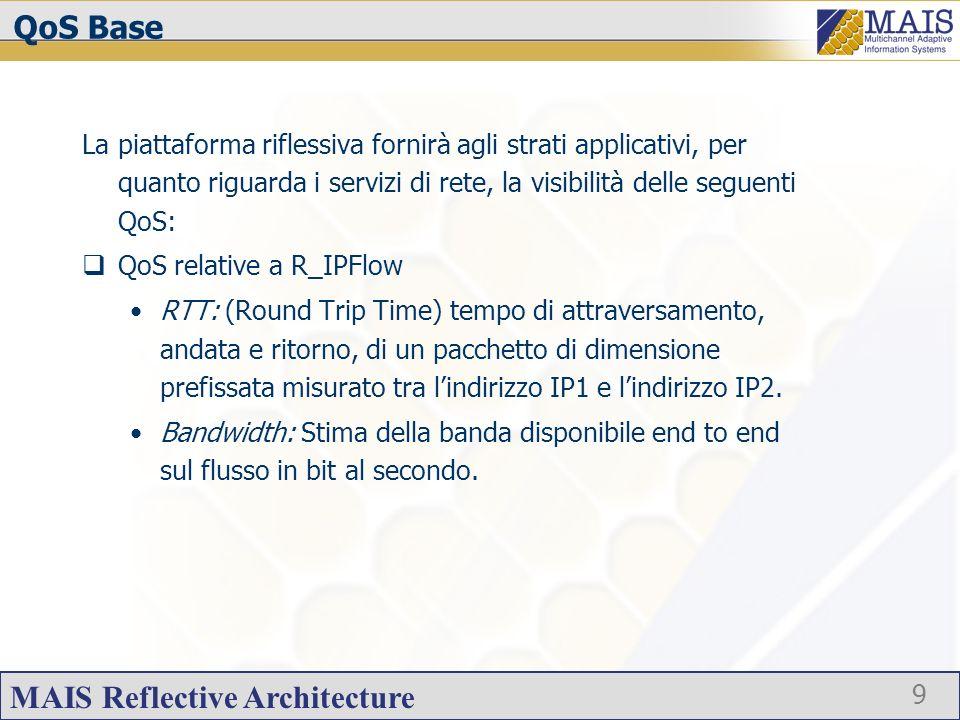 MAIS Reflective Architecture 9 QoS Base La piattaforma riflessiva fornirà agli strati applicativi, per quanto riguarda i servizi di rete, la visibilità delle seguenti QoS: QoS relative a R_IPFlow RTT: (Round Trip Time) tempo di attraversamento, andata e ritorno, di un pacchetto di dimensione prefissata misurato tra lindirizzo IP1 e lindirizzo IP2.