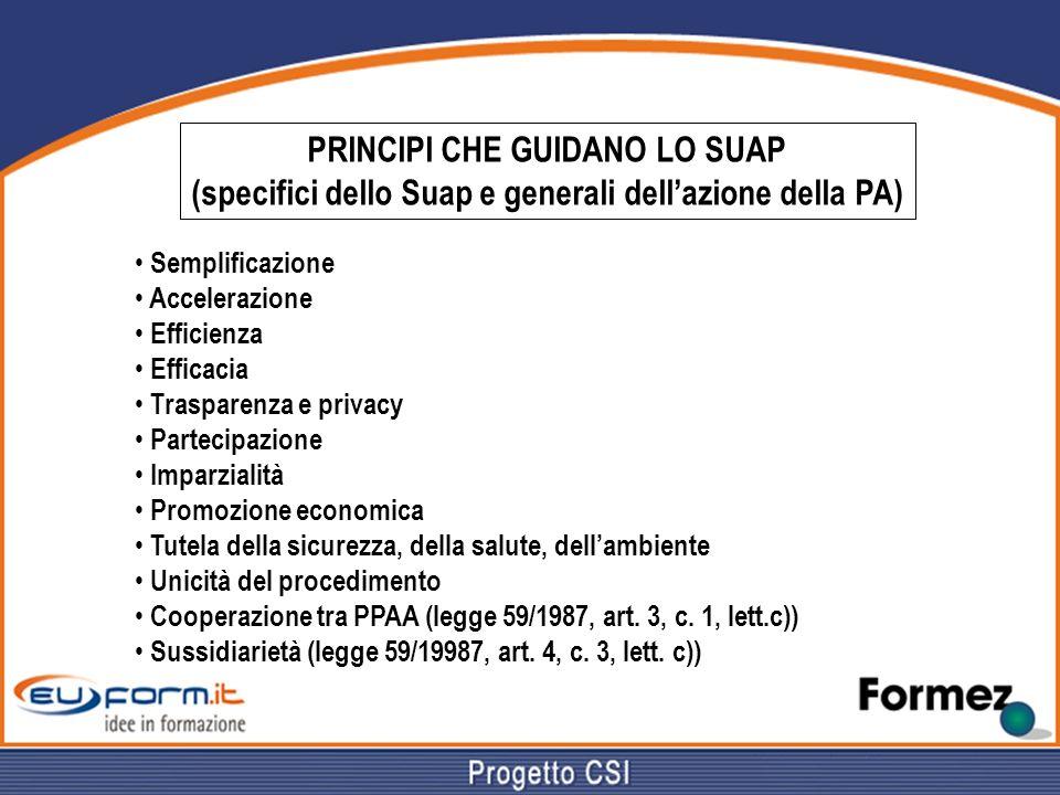 PRINCIPI CHE GUIDANO LO SUAP (specifici dello Suap e generali dellazione della PA) Semplificazione Accelerazione Efficienza Efficacia Trasparenza e pr