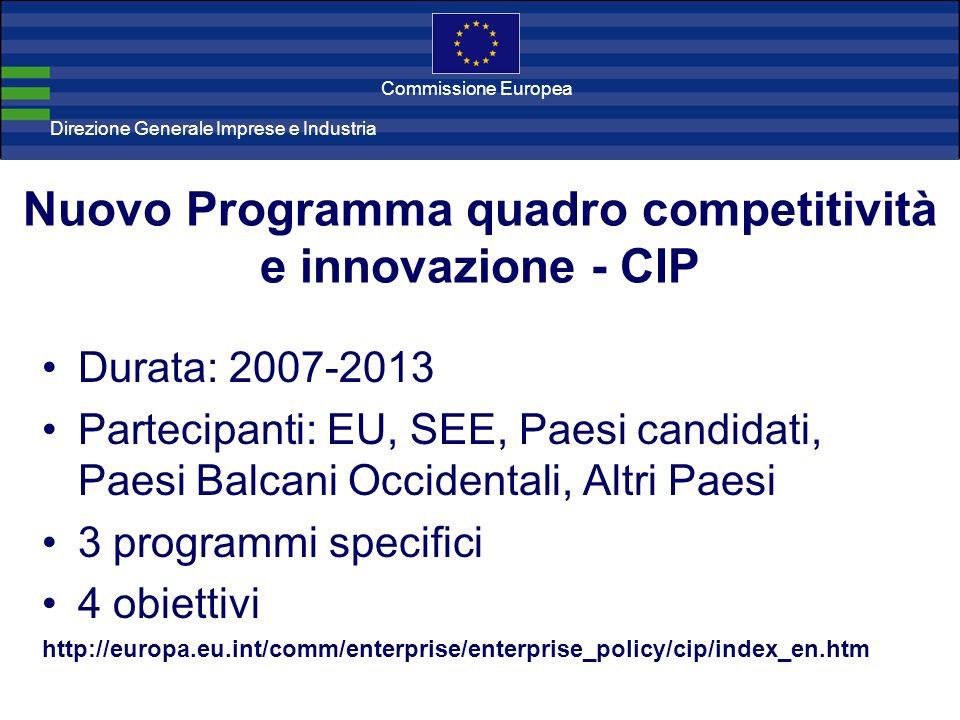 Direzione Generale Imprese Direzione Generale Imprese e Industria Commissione Europea Nuovo Programma quadro competitività e innovazione - CIP Durata: