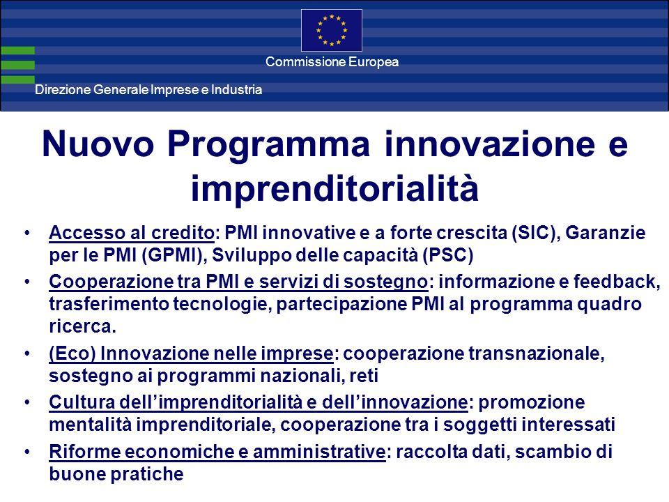 Direzione Generale Imprese Direzione Generale Imprese e Industria Commissione Europea Nuovo Programma innovazione e imprenditorialità Accesso al credi