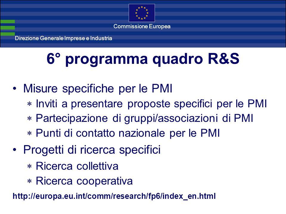 Direzione Generale Imprese Direzione Generale Imprese e Industria Commissione Europea 6° programma quadro R&S Misure specifiche per le PMI Inviti a pr