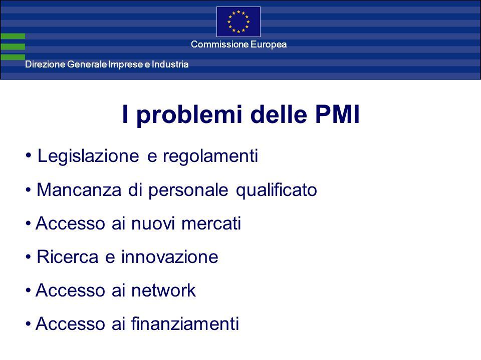 Direzione Generale Imprese Direzione Generale Imprese e Industria Commissione Europea I problemi delle PMI Legislazione e regolamenti Mancanza di pers