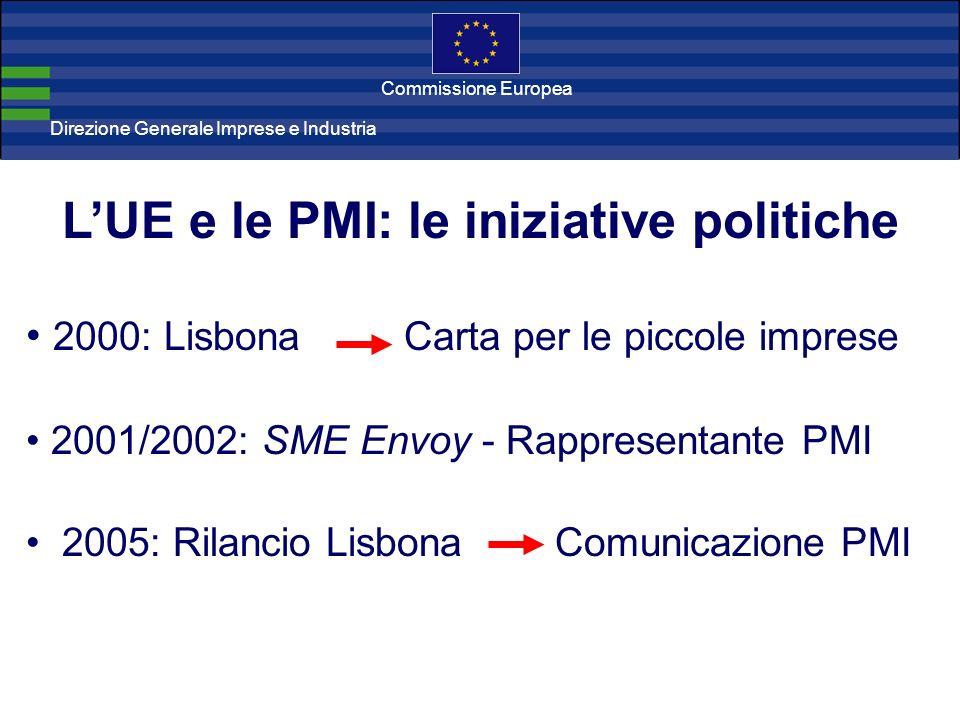 Direzione Generale Imprese Direzione Generale Imprese e Industria Commissione Europea LUE e le PMI: le iniziative politiche 2000: Lisbona Carta per le