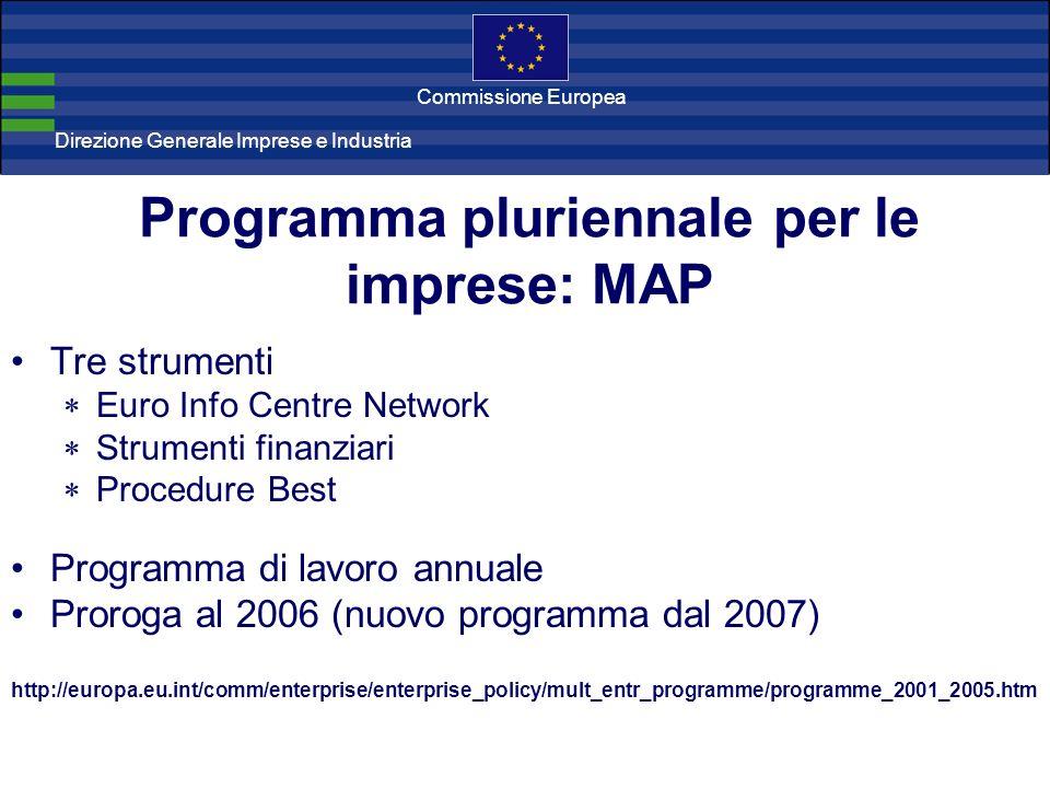Direzione Generale Imprese Direzione Generale Imprese e Industria Commissione Europea Contatti DG Imprese e Industria Sito web della DG Imprese e Industria http://europa.eu.int/comm/enterprise Support measures Database (SMIE): http://europa.eu.int/comm/enterprise/smie/index.h tm La tua Europa http://europa.eu.int/youreurope/