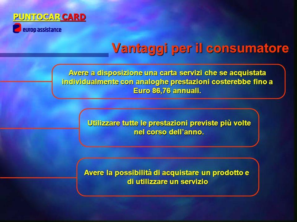 PUNTOCAR CARD Avere a disposizione una carta servizi che se acquistata individualmente con analoghe prestazioni costerebbe fino a Euro 86,76 annuali.
