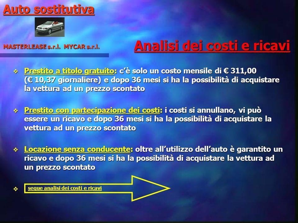 Analisi dei costi e ricavi Prestito a titolo gratuito: cè solo un costo mensile di 311,00 ( 10,37 giornaliere) e dopo 36 mesi si ha la possibilità di