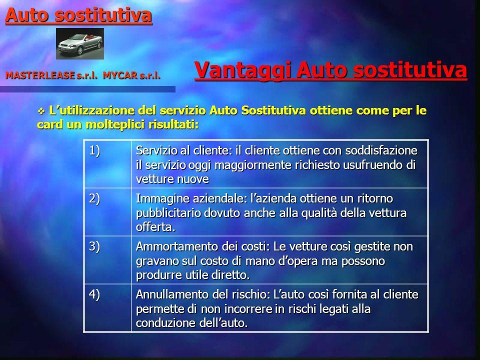 Vantaggi Auto sostitutiva Lutilizzazione del servizio Auto Sostitutiva ottiene come per le card un molteplici risultati: Lutilizzazione del servizio A