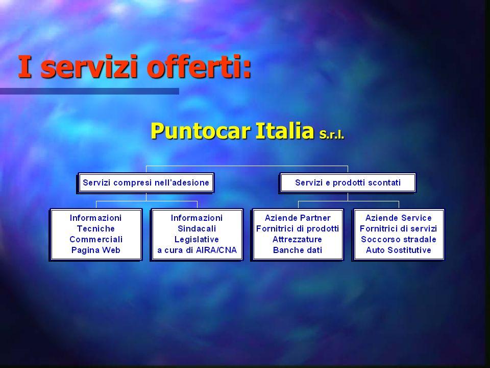 I servizi offerti: Puntocar Italia S.r.l.