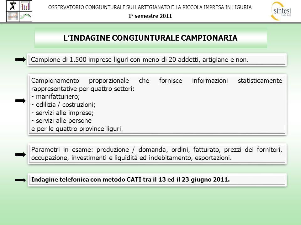 Campione di 1.500 imprese liguri con meno di 20 addetti, artigiane e non.