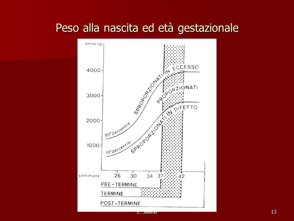 L. Savino13 Peso alla nascita ed età gestazionale