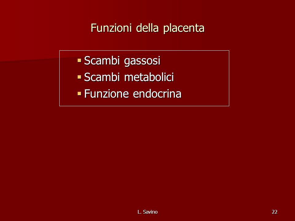 L. Savino22 Funzioni della placenta Scambi gassosi Scambi gassosi Scambi metabolici Scambi metabolici Funzione endocrina Funzione endocrina