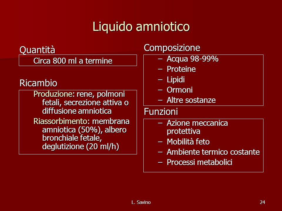 L. Savino24 Liquido amniotico Quantità Circa 800 ml a termine Ricambio Produzione: rene, polmoni fetali, secrezione attiva o diffusione amniotica Rias