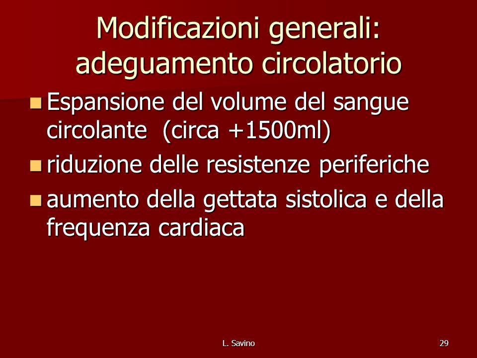 L. Savino29 Modificazioni generali: adeguamento circolatorio Espansione del volume del sangue circolante (circa +1500ml) Espansione del volume del san