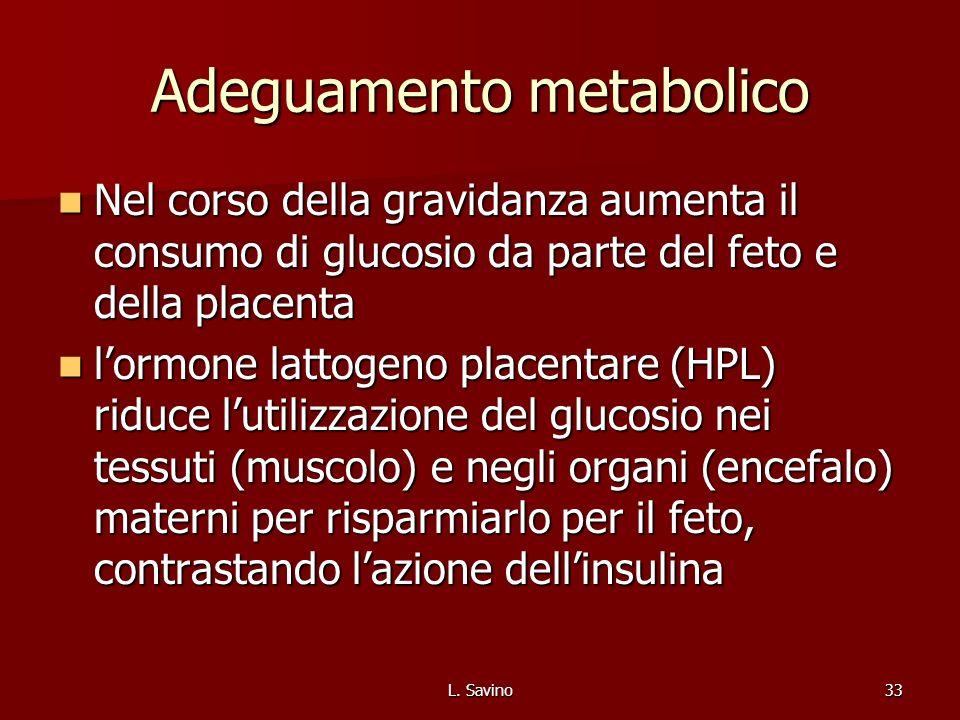 L. Savino33 Adeguamento metabolico Nel corso della gravidanza aumenta il consumo di glucosio da parte del feto e della placenta Nel corso della gravid