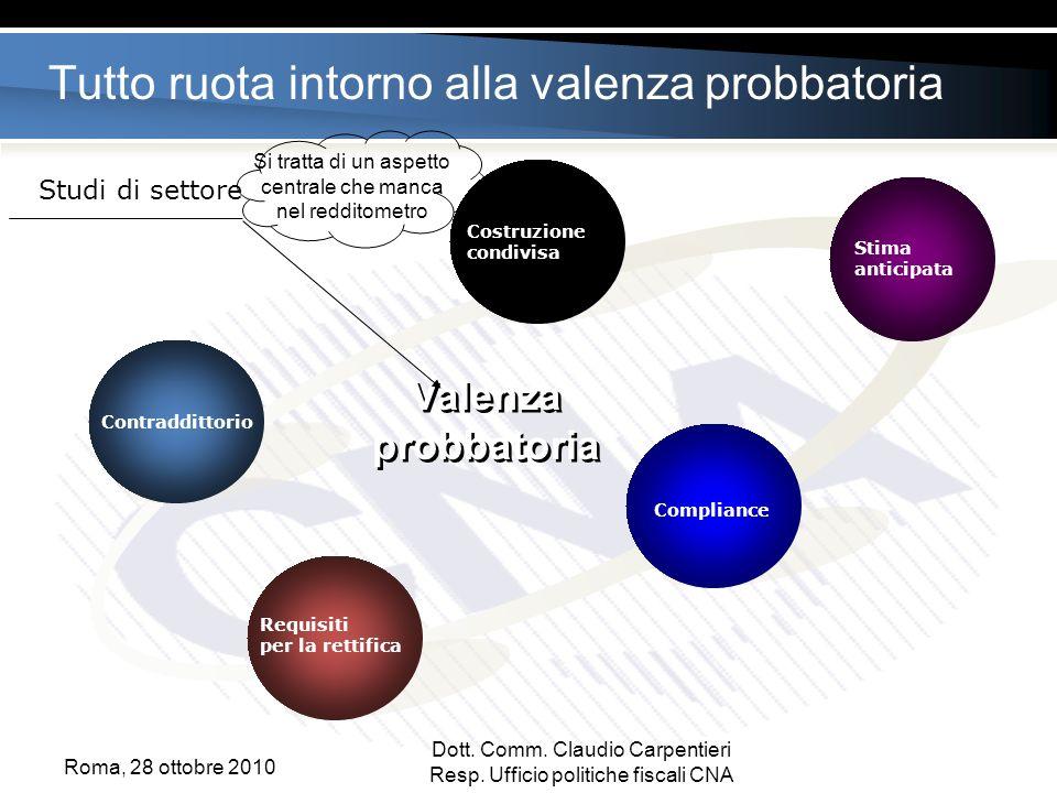 Dott. Comm. Claudio Carpentieri Resp.