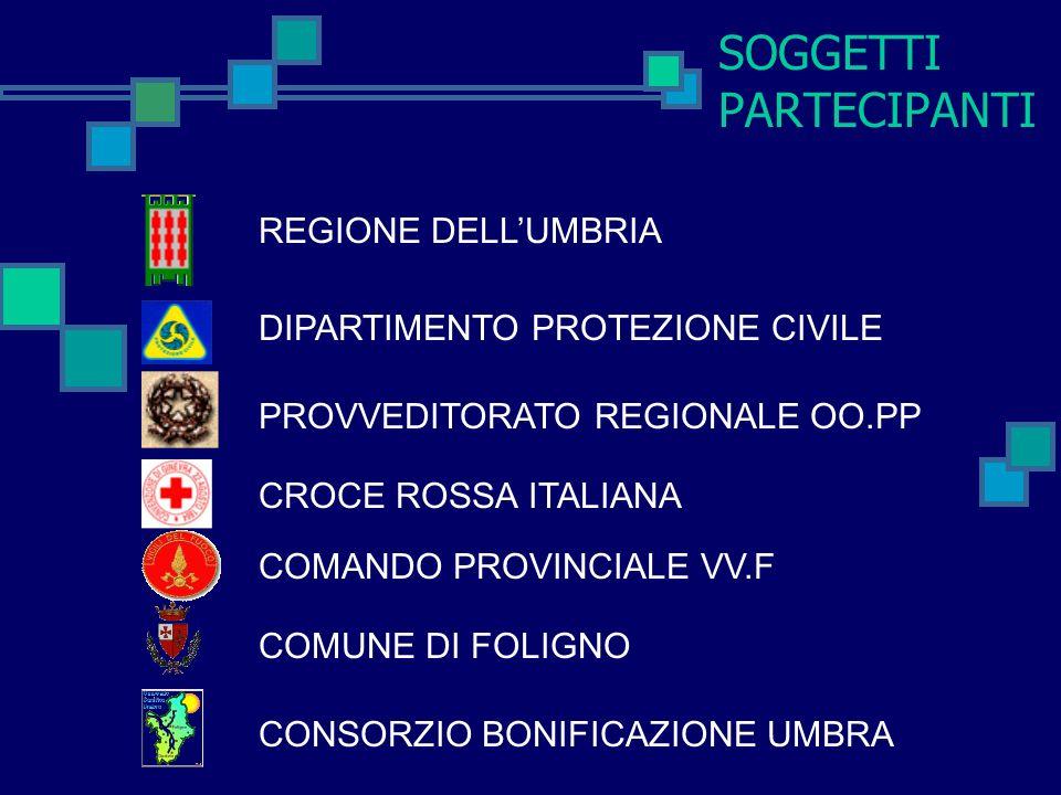 SOGGETTI PARTECIPANTI REGIONE DELLUMBRIA DIPARTIMENTO PROTEZIONE CIVILE PROVVEDITORATO REGIONALE OO.PP CROCE ROSSA ITALIANA COMANDO PROVINCIALE VV.F C