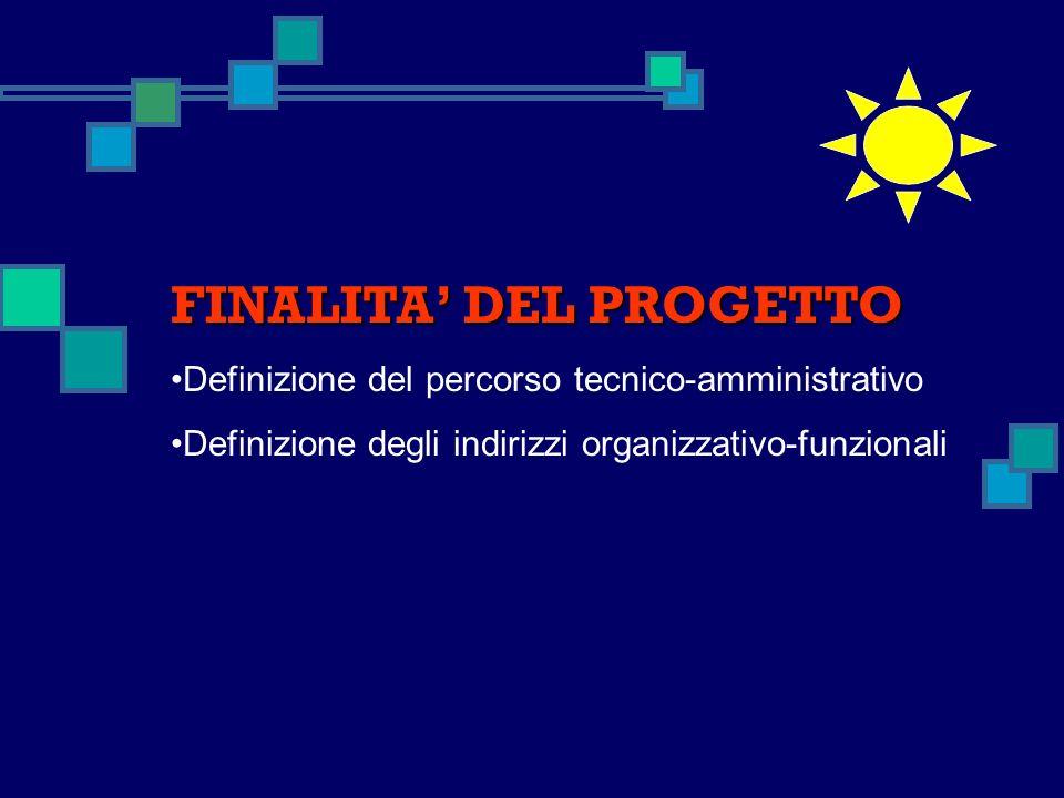 FINALITA DEL PROGETTO Definizione del percorso tecnico-amministrativo Definizione degli indirizzi organizzativo-funzionali