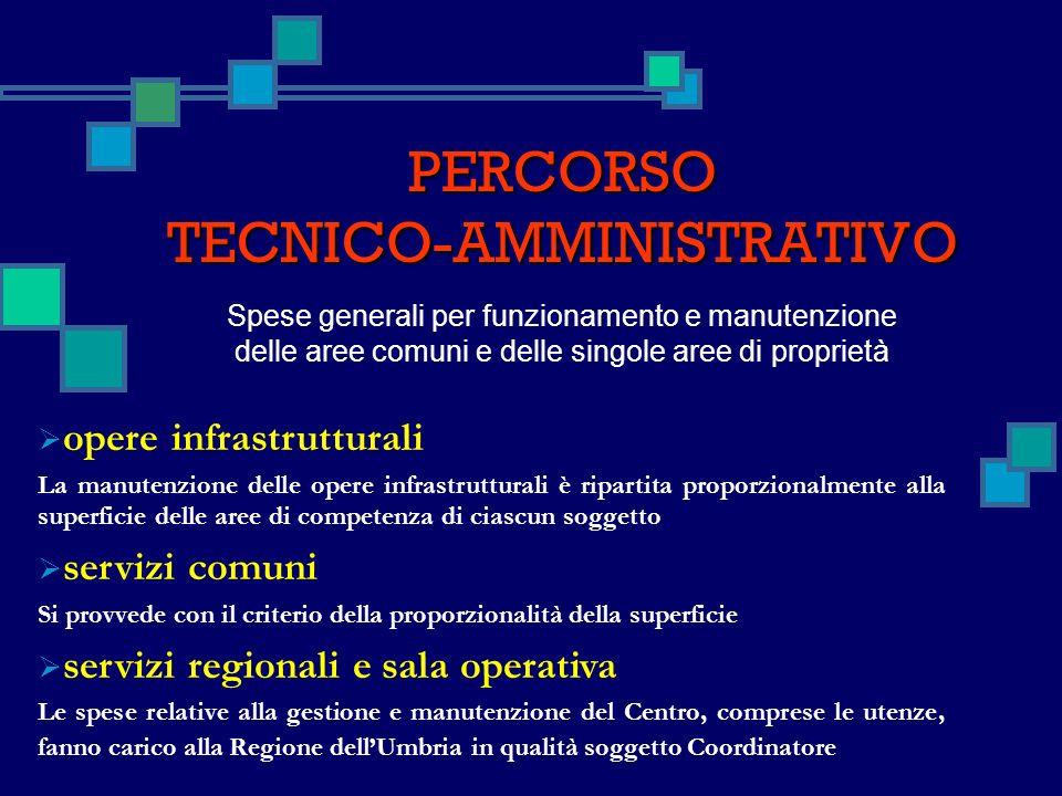 PERCORSO TECNICO-AMMINISTRATIVO opere infrastrutturali La manutenzione delle opere infrastrutturali è ripartita proporzionalmente alla superficie dell
