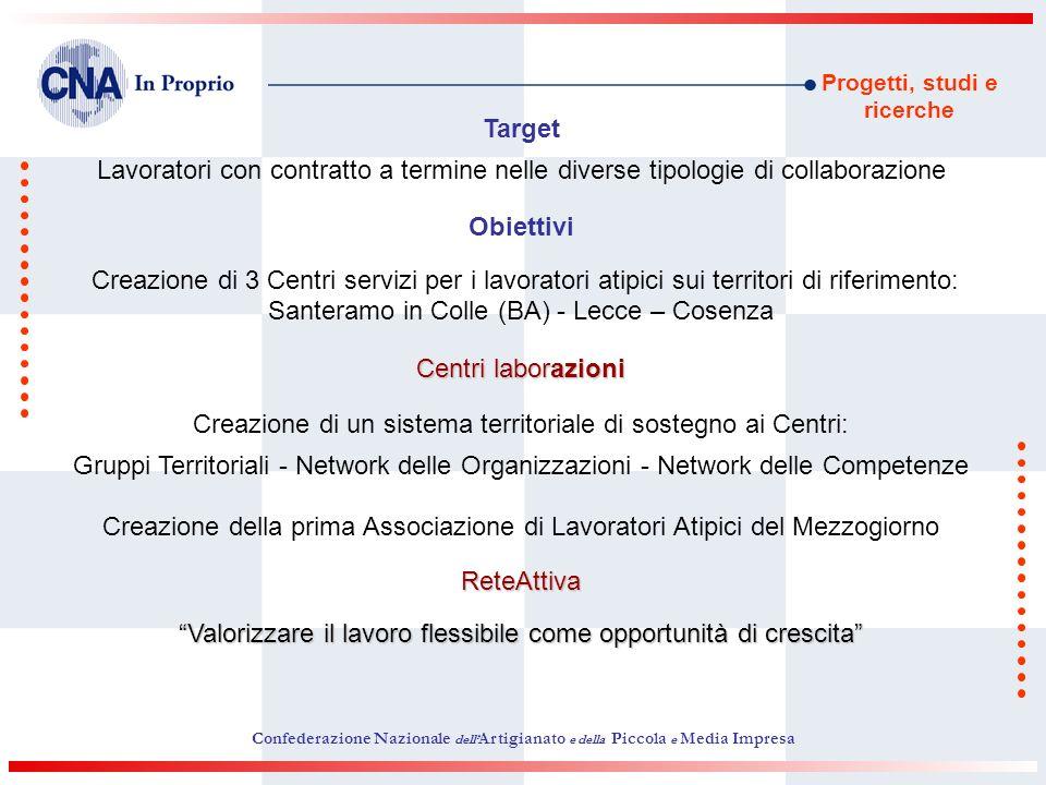 Progetti, studi e ricerche Target Lavoratori con contratto a termine nelle diverse tipologie di collaborazione Obiettivi Creazione di 3 Centri servizi