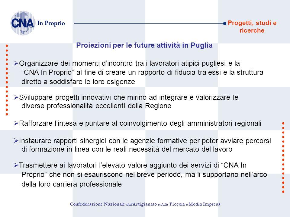 Progetti, studi e ricerche Confederazione Nazionale dell Artigianato e della Piccola e Media Impresa Proiezioni per le future attività in Puglia Organ