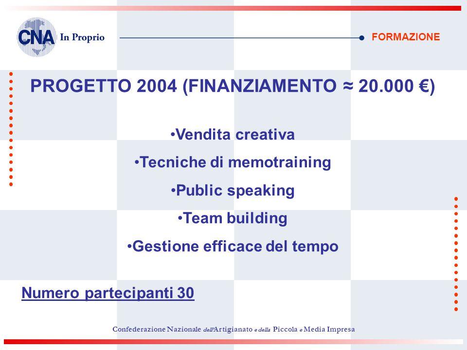 FORMAZIONE PROGETTO 2004 (FINANZIAMENTO 20.000 ) Vendita creativa Tecniche di memotraining Public speaking Team building Gestione efficace del tempo N