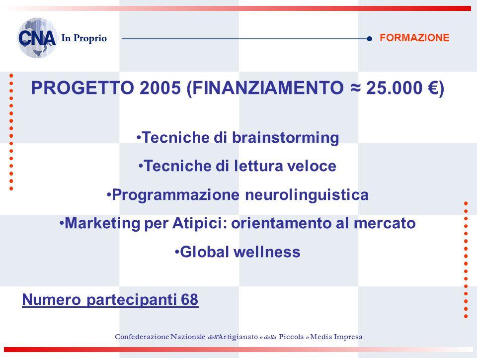 FORMAZIONE Confederazione Nazionale dell Artigianato e della Piccola e Media Impresa PROGETTO 2005 (FINANZIAMENTO 25.000 ) Tecniche di brainstorming T