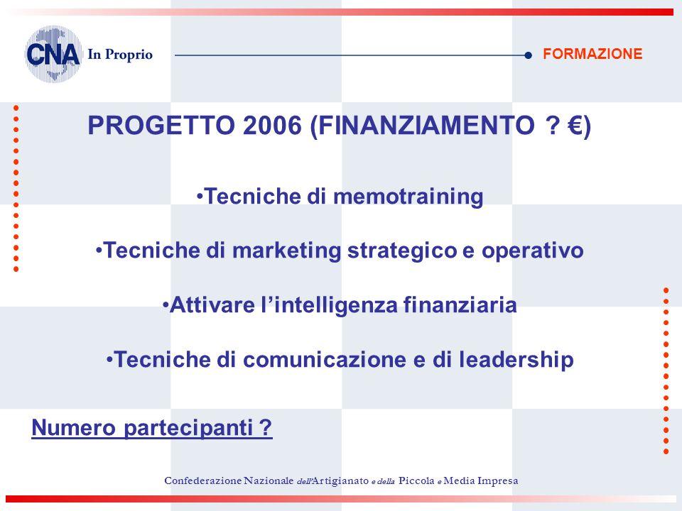 FORMAZIONE Confederazione Nazionale dell Artigianato e della Piccola e Media Impresa PROGETTO 2006 (FINANZIAMENTO ? ) Tecniche di memotraining Tecnich