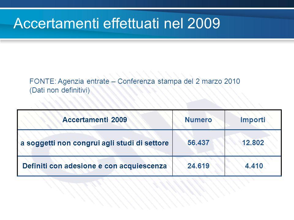 Valutazione del rischio selezione per laccertamento a mezzo studi di settore Platea teorica studi di settore4.300.000 Soggetti esclusi - 600.000 Soggetti a studi3.700.000 Congrui (61%)2.245.000 - 2.800.000 Adeguati (15%)555.000 Soggetti non congrui e non adeguati900.000 Nellintervallo di confidenza200.000 () 350.000 Situazioni di marginalità300.000 Con Note aggiuntive (rif.2008) 265.000 POTENZIALE ACCERTAMENTO su550.000 RISCHIO SELEZIONE (rif.verifiche da studi effettuate nel 2009 ) 56.437 6,27% (10,26%)