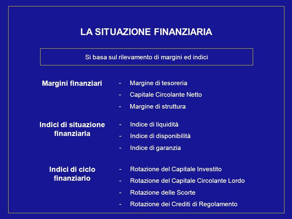 LA SITUAZIONE FINANZIARIA Si basa sul rilevamento di margini ed indici -Margine di tesoreria -Capitale Circolante Netto -Margine di struttura Margini finanziari -Indice di liquidità -Indice di disponibilità -Indice di garanzia Indici di situazione finanziaria -Rotazione del Capitale Investito -Rotazione del Capitale Circolante Lordo -Rotazione delle Scorte -Rotazione dei Crediti di Regolamento Indici di ciclo finanziario