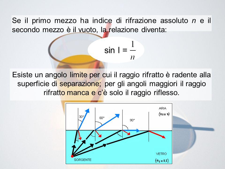 sin l = Se il primo mezzo ha indice di rifrazione assoluto n e il secondo mezzo è il vuoto, la relazione diventa: Esiste un angolo limite per cui il r