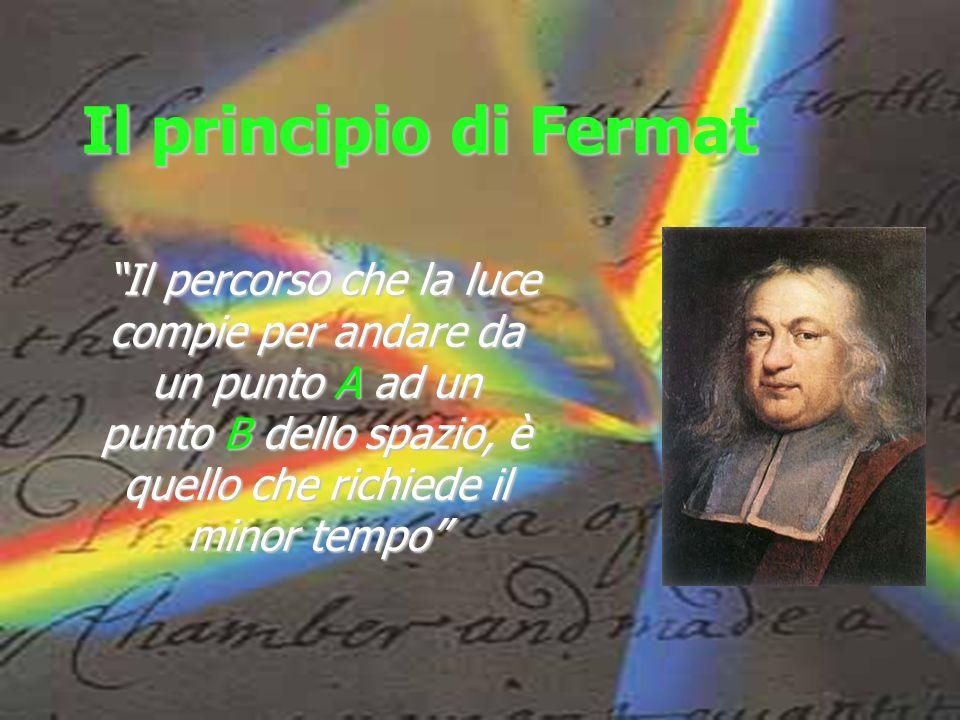 Il principio di Fermat Il percorso che la luce compie per andare da un punto A ad un punto B dello spazio, è quello che richiede il minor tempo Il per