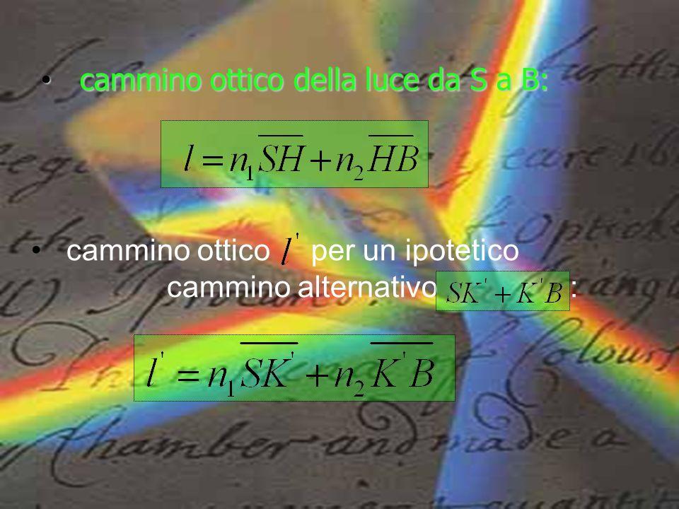 cammino ottico per un ipotetico cammino alternativo : cammino ottico della luce da S a B: cammino ottico della luce da S a B: