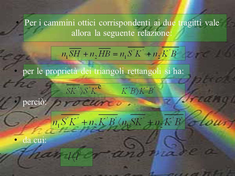 Per i cammini ottici corrispondenti ai due tragitti vale allora la seguente relazione: per le proprietà dei triangoli rettangoli si ha: e perciò: da c