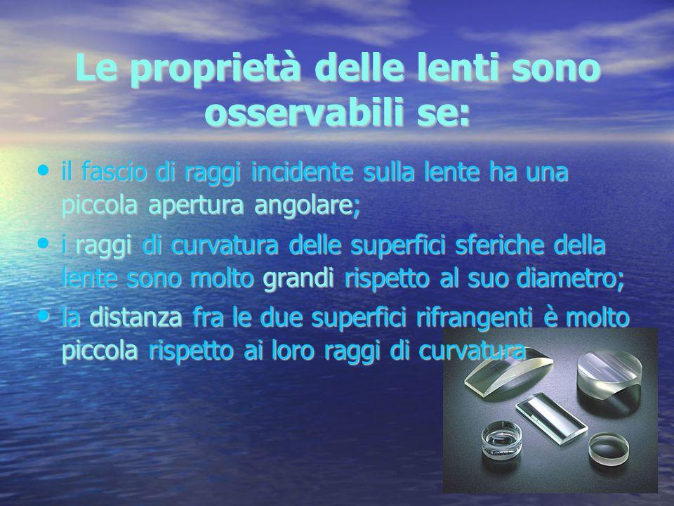 Le proprietà delle lenti sono osservabili se: il fascio di raggi incidente sulla lente ha una piccola apertura angolare; il fascio di raggi incidente