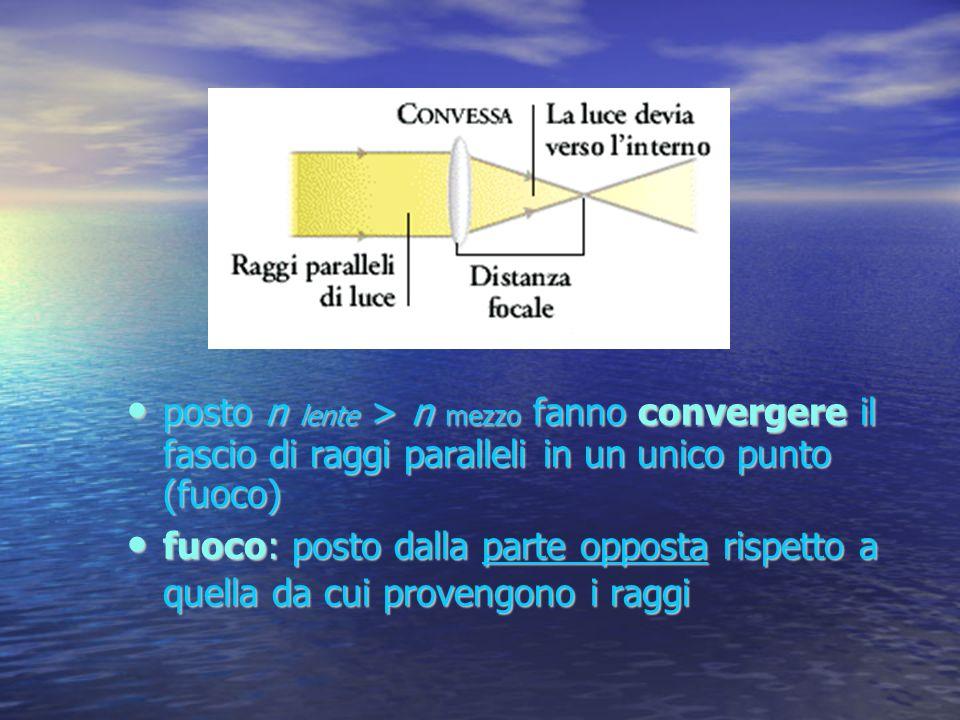 posto n lente > n mezzo fanno convergere il fascio di raggi paralleli in un unico punto (fuoco) posto n lente > n mezzo fanno convergere il fascio di