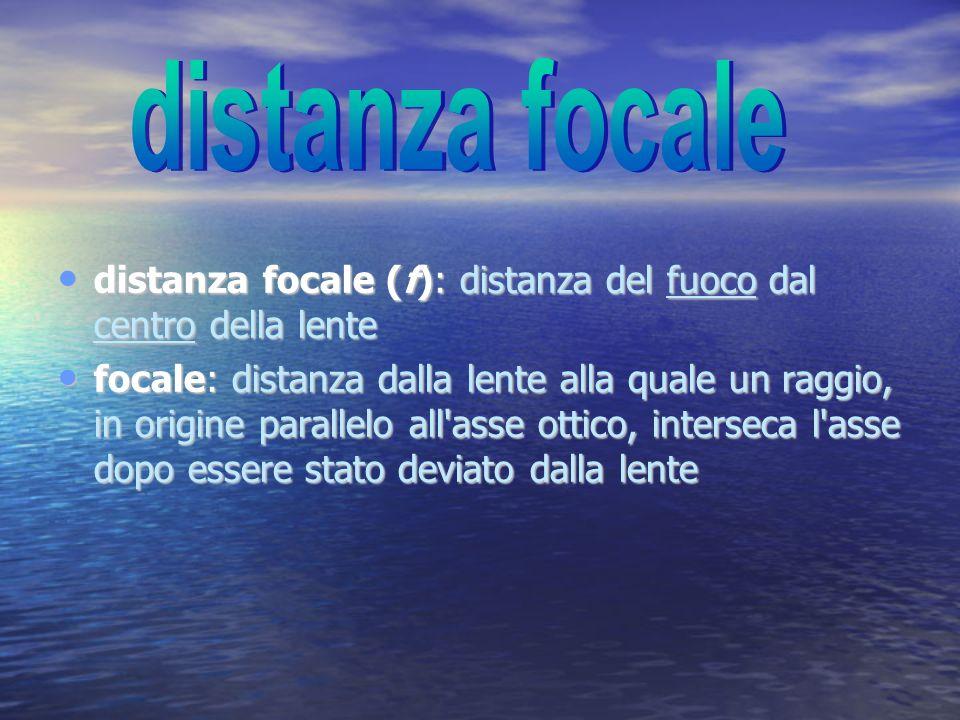 distanza focale (f): distanza del fuoco dal centro della lente distanza focale (f): distanza del fuoco dal centro della lente focale: distanza dalla l