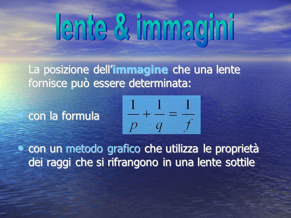 La posizione dellimmagine che una lente fornisce può essere determinata: con la formula con la formula con un metodo grafico che utilizza le proprietà