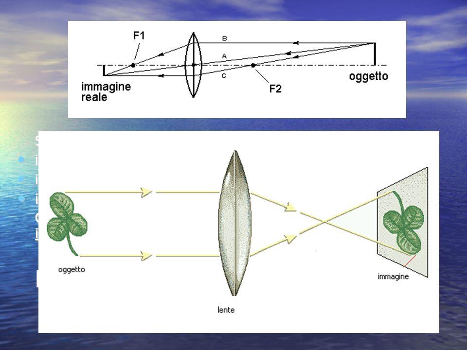 Si prenda in esame un punto oggetto qualsiasi: il raggio A passa per il centro della lente e non viene deviato il raggio A passa per il centro della l