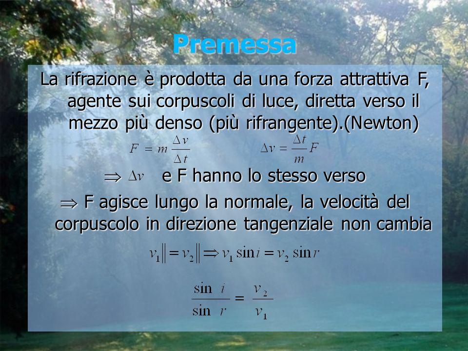 Premessa La rifrazione è prodotta da una forza attrattiva F, agente sui corpuscoli di luce, diretta verso il mezzo più denso (più rifrangente).(Newton