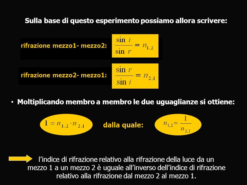 lindice di rifrazione relativo alla rifrazione della luce da un mezzo 1 a un mezzo 2 è uguale allinverso dellindice di rifrazione relativo alla rifraz