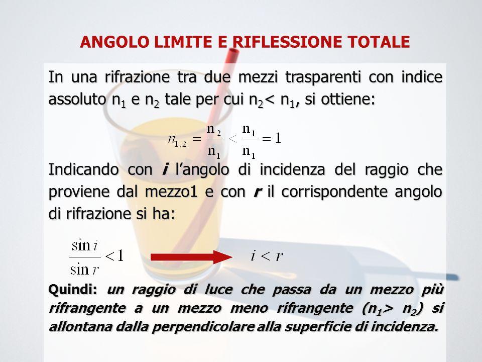 ANGOLO LIMITE E RIFLESSIONE TOTALE In una rifrazione tra due mezzi trasparenti con indice assoluto n 1 e n 2 tale per cui n 2 < n 1, si ottiene: Indic