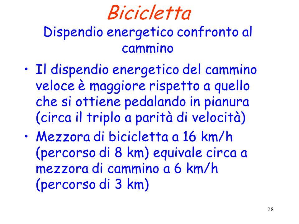 28 Bicicletta Dispendio energetico confronto al cammino Il dispendio energetico del cammino veloce è maggiore rispetto a quello che si ottiene pedalan