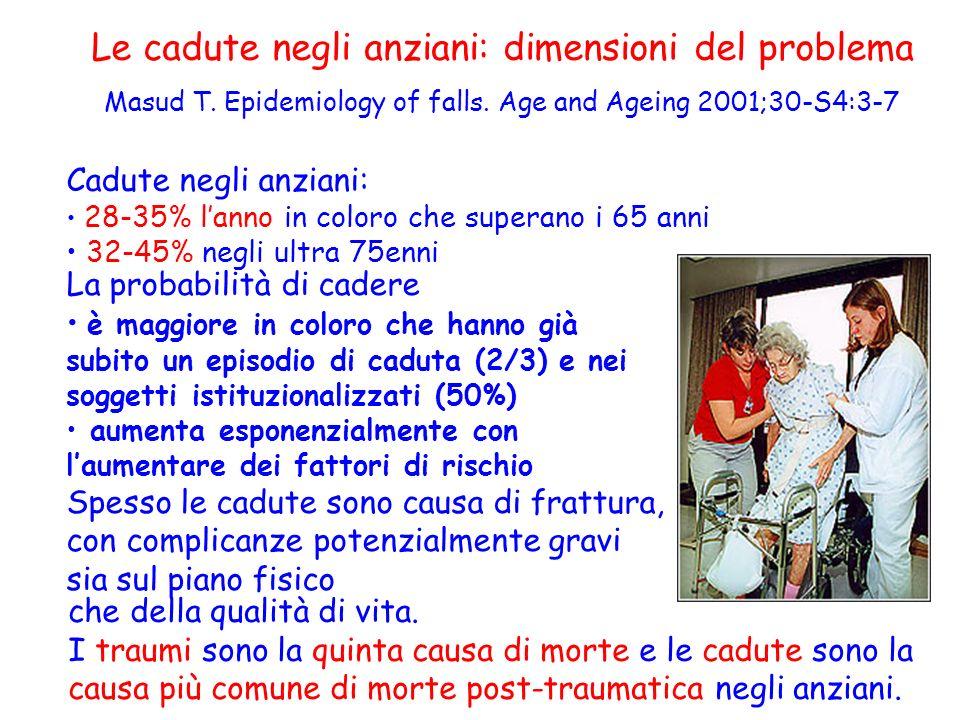Le cadute negli anziani: dimensioni del problema Masud T. Epidemiology of falls. Age and Ageing 2001;30-S4:3-7 Cadute negli anziani: 28-35% lanno in c
