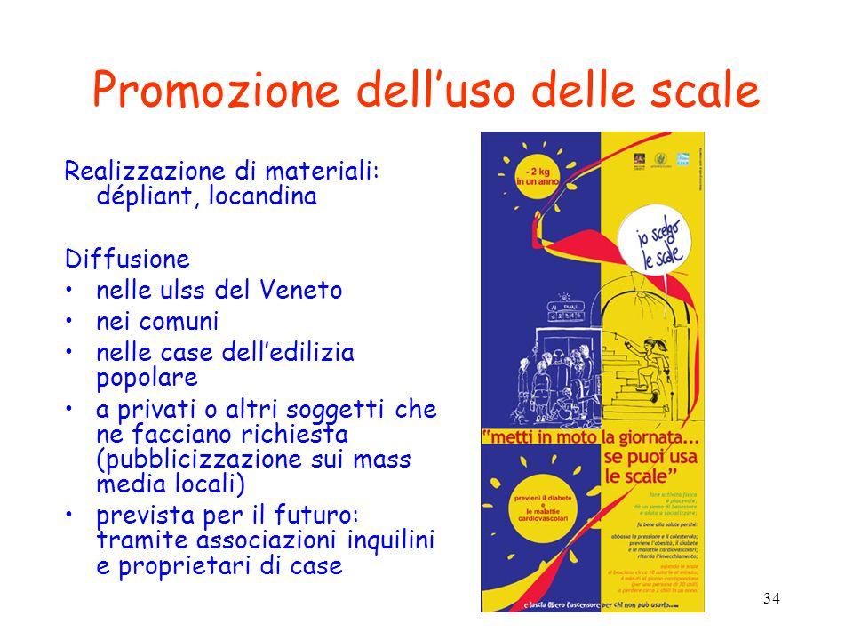 34 Promozione delluso delle scale Realizzazione di materiali: dépliant, locandina Diffusione nelle ulss del Veneto nei comuni nelle case delledilizia