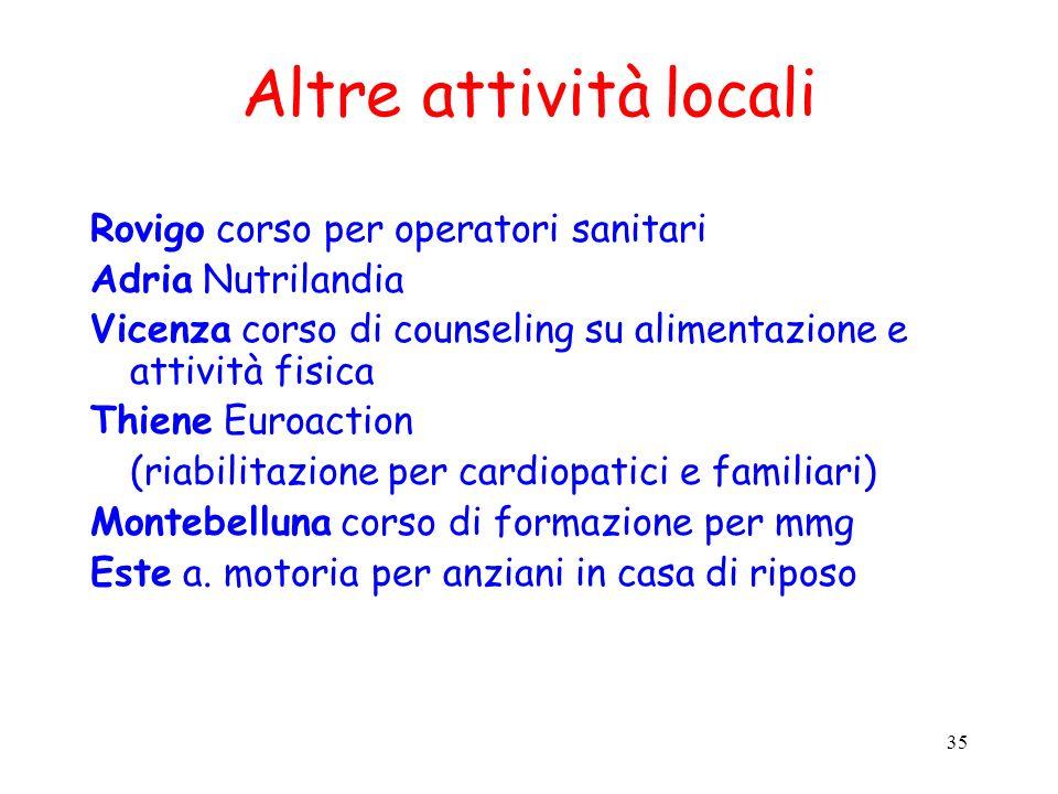 35 Altre attività locali Rovigo corso per operatori sanitari Adria Nutrilandia Vicenza corso di counseling su alimentazione e attività fisica Thiene E