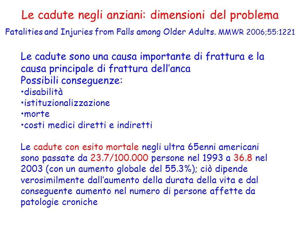 Fattori di rischio Modificato da: Dialogo sui farmaci n.