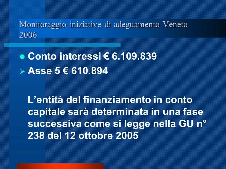 Monitoraggio iniziative di adeguamento Veneto 2006 Conto interessi 6.109.839 Asse 5 610.894 Lentità del finanziamento in conto capitale sarà determinata in una fase successiva come si legge nella GU n° 238 del 12 ottobre 2005
